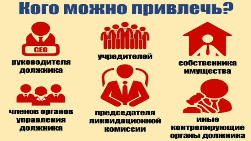 Привлекаемые к субсидиарной ответственности