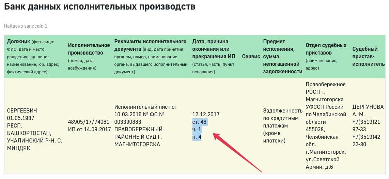 Закон об упрощенной процедуре банкротства физического лица вступил в силу 1 сентября 2020 года